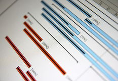 A Gantt chart is a type of bar Stock Image