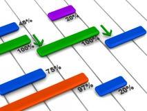 Gantt van het project grafiek Stock Fotografie