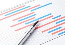 Gantt van het projectplan grafieken royalty-vrije stock foto