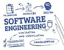 Garabato de la ingeniería de programas informáticos Foto de archivo libre de regalías
