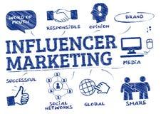 Garabato del concepto del márketing de Influencer ilustración del vector