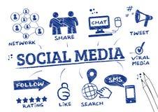 Garabato social de los medios Fotografía de archivo libre de regalías