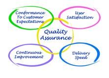 Garantía de calidad stock de ilustración