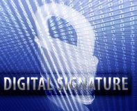 Garantie en ligne Photos libres de droits