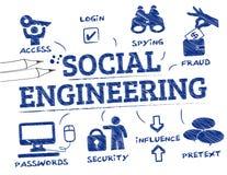 Garatuja do conceito da engenharia social ilustração stock