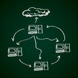 Garatuja simples de uma rede informática Fotografia de Stock Royalty Free