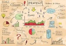 Garatujas do plano de negócios no papel manchado Fotografia de Stock Royalty Free