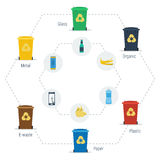 Garbage can infographic hexagon set. Vector flat set of various types garbage recycling in hexagon form. Can for organic, metal, paper, e-waste and other Stock Photo