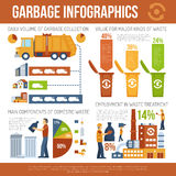 Garbage Concept Infographics Stock Photography