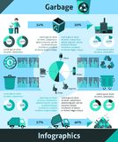 Garbage Infographics Set. With cleaning and recycling symbols and charts vector illustration Royalty Free Stock Images