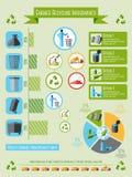 Garbage infographics set Royalty Free Stock Photos