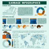 Garbage Infographics Set Royalty Free Stock Photo