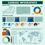 Garbage Infographics Set Royalty Free Stock Photo