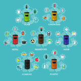 Garbage recycle bins concept vector illustration in flat style. Industrial waste recycling poster and icons Stock Images