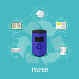 Garbage recycle concept vector illustration in flat style.  Royalty Free Stock Photography