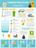 Garbage Recycling Infographic Set Royalty Free Stock Photos