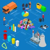 Garbage Recycling Infographics Concept 3d Isometric View. Vector. Garbage Recycling Infographics Concept 3d Isometric View Waste Sorting Types Recycled Bins on a Royalty Free Stock Photo