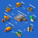 Garbage Recycling Isometric Flowchart Stock Image