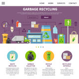 Garbage Recycling Page Design Stock Photos