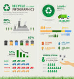 Garbage truck vector flat infographic. Stock Images