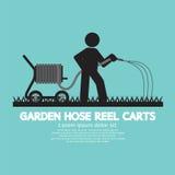 Garden Hose Reel Carts. Stock Image