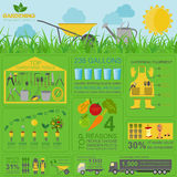 Garden work infographic elements. Working tools set Royalty Free Stock Photo