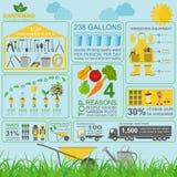 Garden work infographic elements. Working tools set. Vector illustration Stock Photos