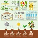 Garden work infographic elements. Working tools set Stock Photos