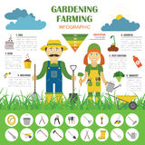 Gardening work, farming infographic. Graphic template. Flat styl Stock Photo