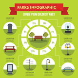 Gare le concept infographic, style plat Photo libre de droits