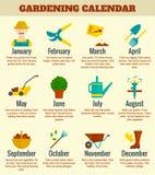 Gargen Calendar Illustration Stock Images