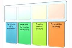 Garph управления CSR стоковые изображения
