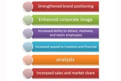 Garph управления CSR стоковое фото