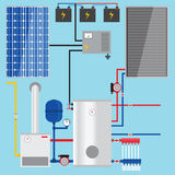 Gas boiler in the cottage. Solar battery. Solar panel. Stock Photos
