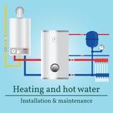 Gas boiler in the cottage. Vector. Gas boiler banner. Vector illustration Stock Photography