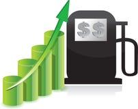 Gas cost increase graph illustration concept Stock Photos