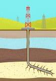 Gas di olio dello scisto royalty illustrazione gratis