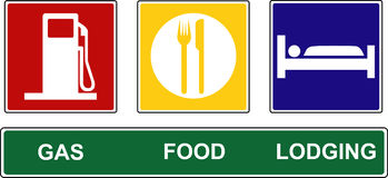 Gas Food Lodging Signs Stock Photography