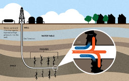 Gas Fracking Infographic. A diagram that illustrates the process of fracking for natural gas Stock Photography