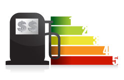 Gas graph colorful illustration design Royalty Free Stock Photography