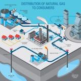 Gas infographics Lizenzfreie Stockfotografie