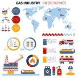 Gas Infographics Set. With fuel industry charts and world map vector illustration Stock Photo
