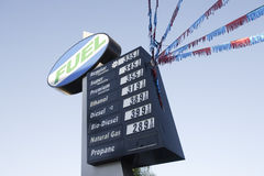 Gas Price Signboard Royalty Free Stock Image