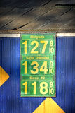 Gas Prices: The Good Old Days. An old gas price sign on a rusty, old, colorful building Royalty Free Stock Images
