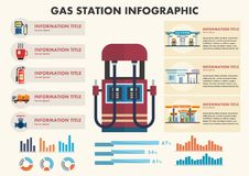 Gas station infographic. Filling station vector. Illustration. Oil industry concept. Clipart. Flat style Royalty Free Stock Photo