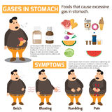 Gases in stomach infographics health concept. symptoms and treat Royalty Free Stock Images