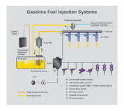 Gasoline fuel injection systems. Stock Images