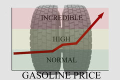 Gasoline price chart. With tires Royalty Free Illustration