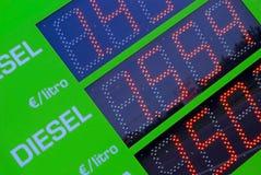 Gasoline price sign - Euro Royalty Free Stock Photos