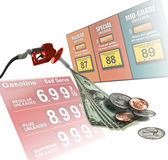 Gasoline prices Stock Photography